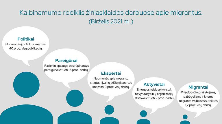 Balso suteikimas skirtingoms grupėms (birželis 2021 m.)